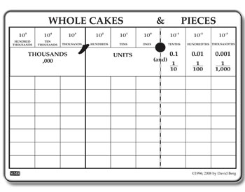 math worksheet : making math real instructional materials  making math real : Place Value Decimal Worksheets