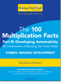 cover_100multiplicationfacts_partB_250px_cropped